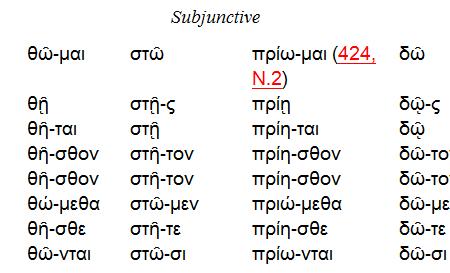 Ho aggiunto una risorsa sul verbo greco histemi