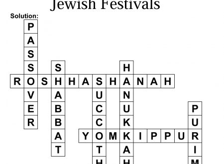 Un cristiano ha il dovere di seguire il calendario ebraico biblico e le relative festività?