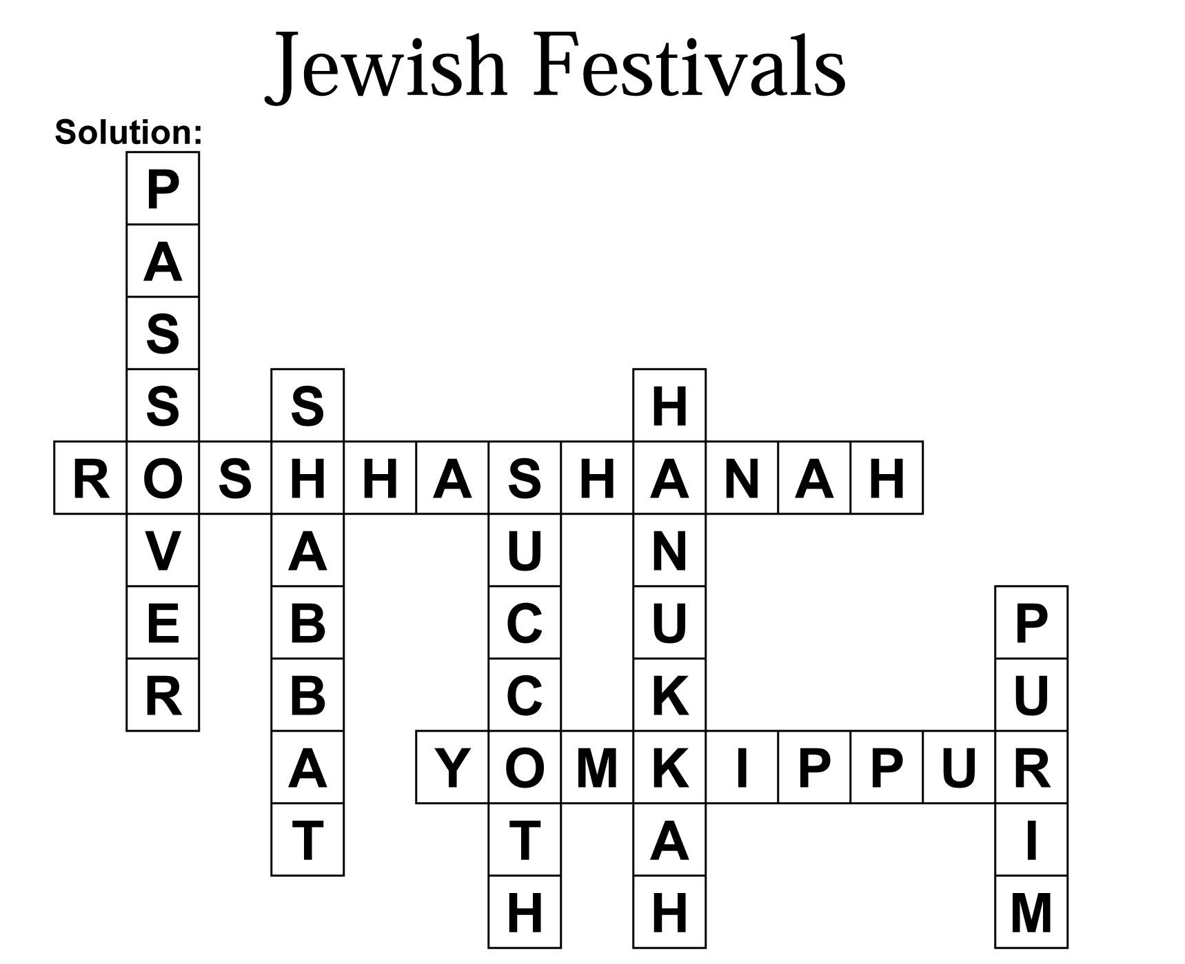 Calendario Ebreo.Un Cristiano Ha Il Dovere Di Seguire Il Calendario Ebraico